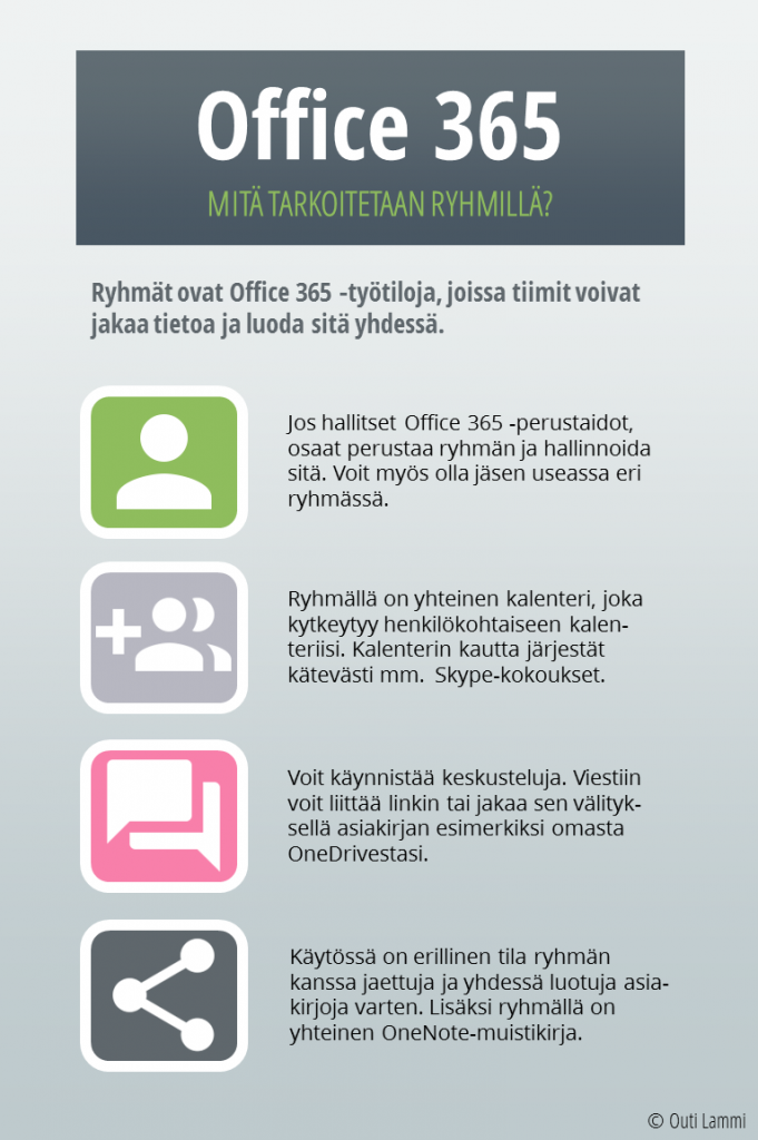 Outi_Lammi_Office_365_groups